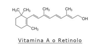 cos'è il retinolo e come scegliere la crema viso